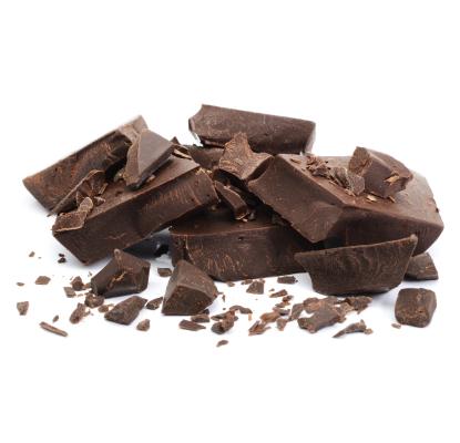 זהירות! הרעלת שוקולד אצל ......